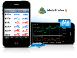 Meta Trader Iphone